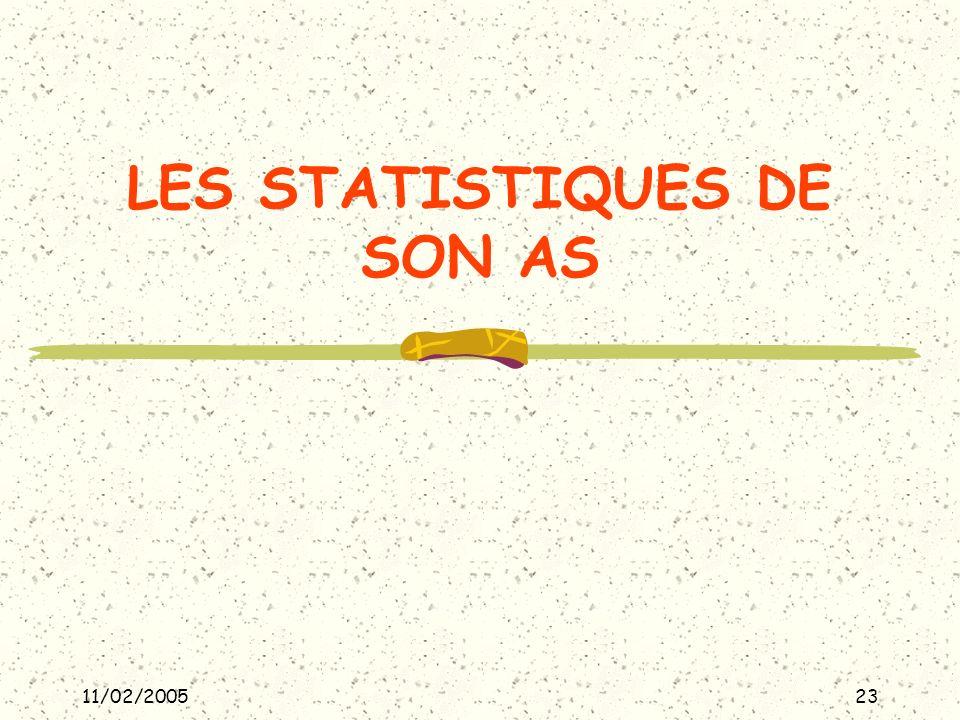 11/02/200523 LES STATISTIQUES DE SON AS