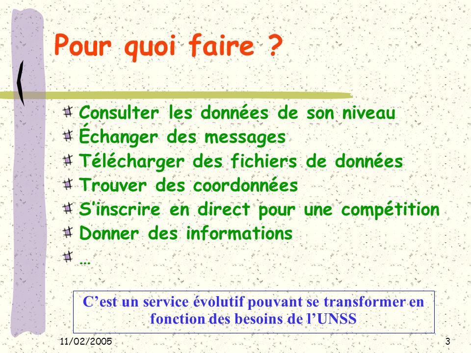 11/02/200554 Une vue générale des saisies !! …