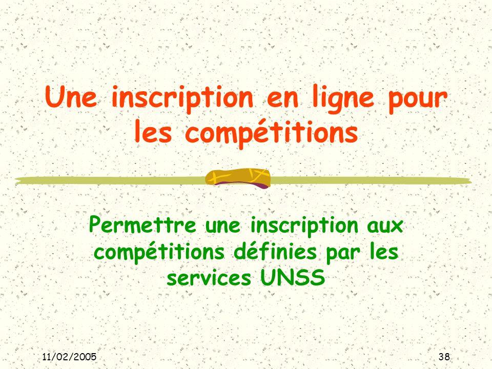 11/02/200538 Une inscription en ligne pour les compétitions Permettre une inscription aux compétitions définies par les services UNSS