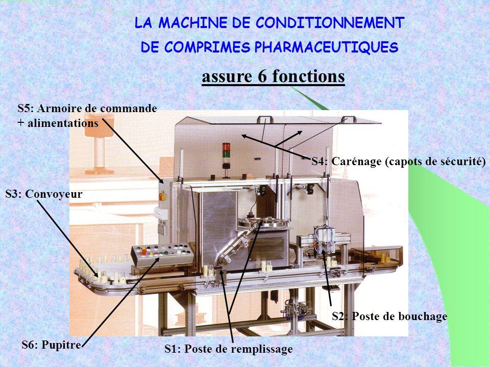 Nous avons à notre disposition : Un historique machine regroupant les informations suivantes : Identification des différentes fonctions constituant la