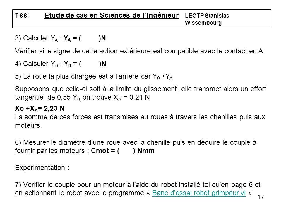 17 T SSI Etude de cas en Sciences de lIngénieur LEGTP Stanislas Wissembourg 3) Calculer Y A : Y A = ( )N Vérifier si le signe de cette action extérieu