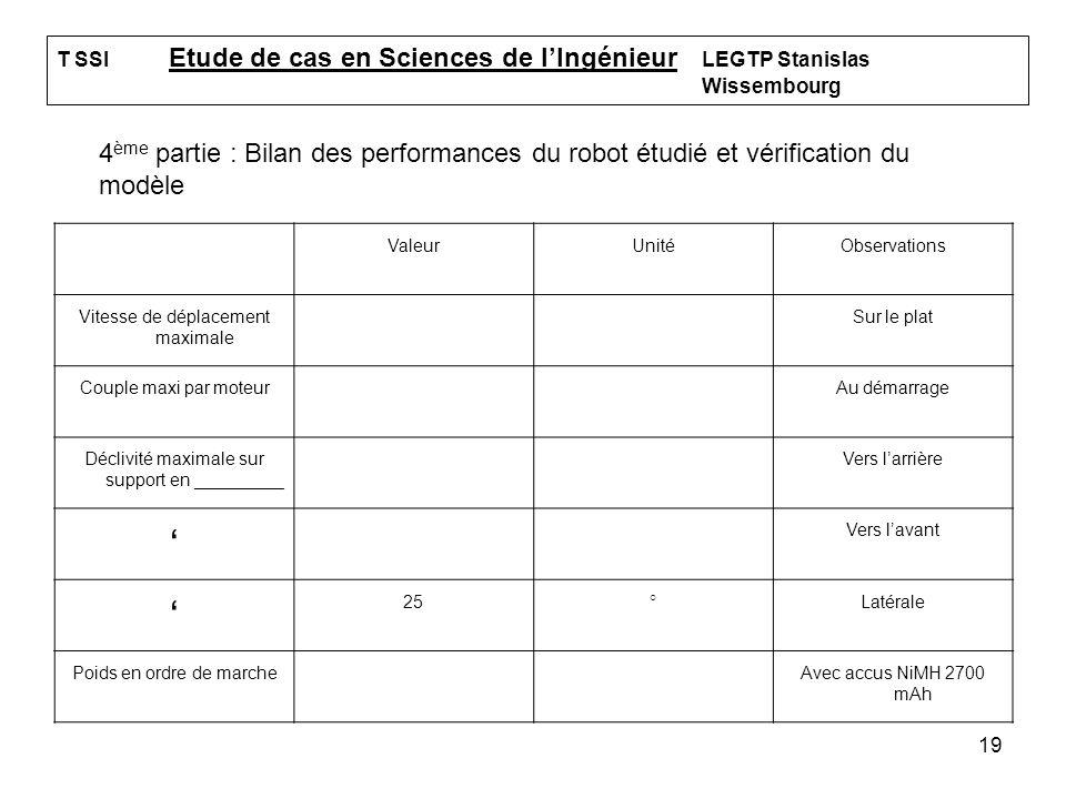 19 T SSI Etude de cas en Sciences de lIngénieur LEGTP Stanislas Wissembourg 4 ème partie : Bilan des performances du robot étudié et vérification du m