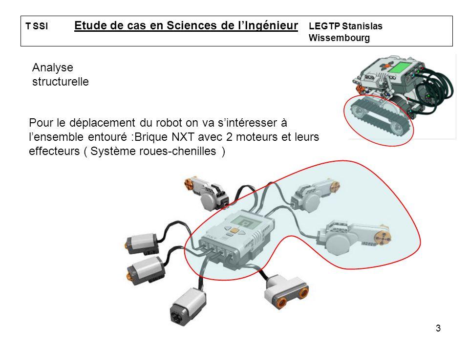 3 T SSI Etude de cas en Sciences de lIngénieur LEGTP Stanislas Wissembourg Pour le déplacement du robot on va sintéresser à lensemble entouré :Brique