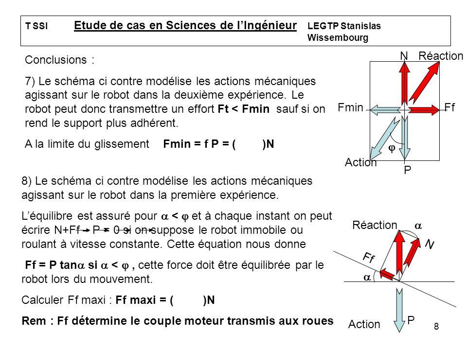 8 T SSI Etude de cas en Sciences de lIngénieur LEGTP Stanislas Wissembourg 8) Le schéma ci contre modélise les actions mécaniques agissant sur le robo