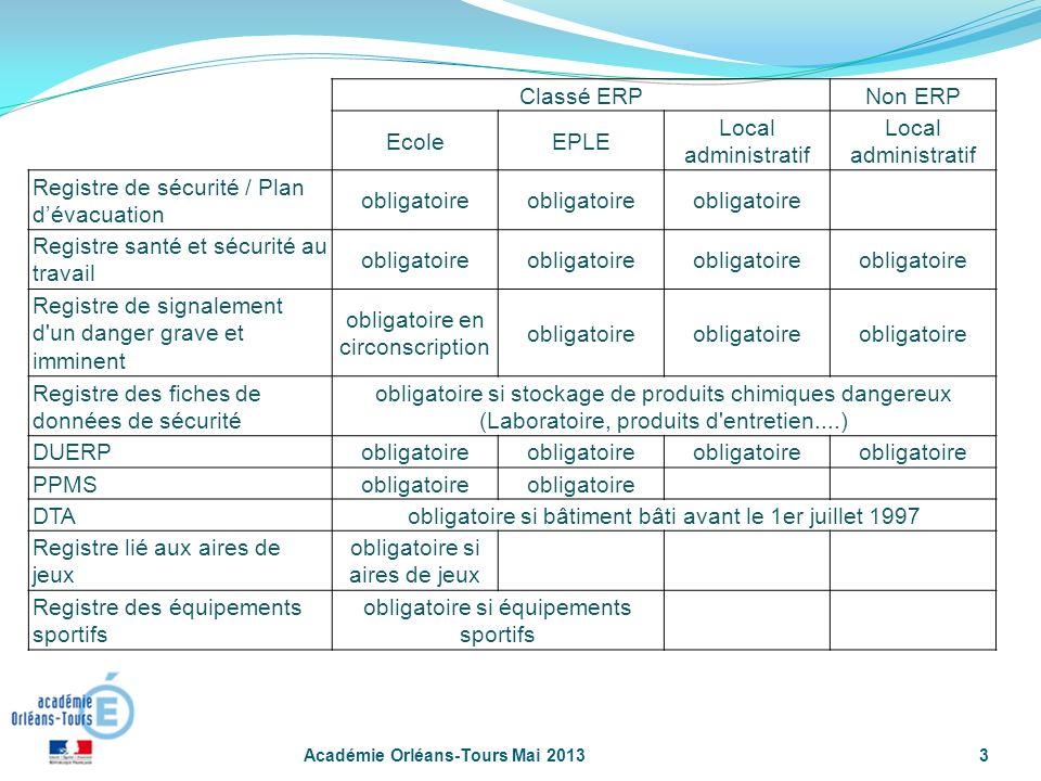 3 Classé ERPNon ERP EcoleEPLE Local administratif Registre de sécurité / Plan dévacuation obligatoire Registre santé et sécurité au travail obligatoir