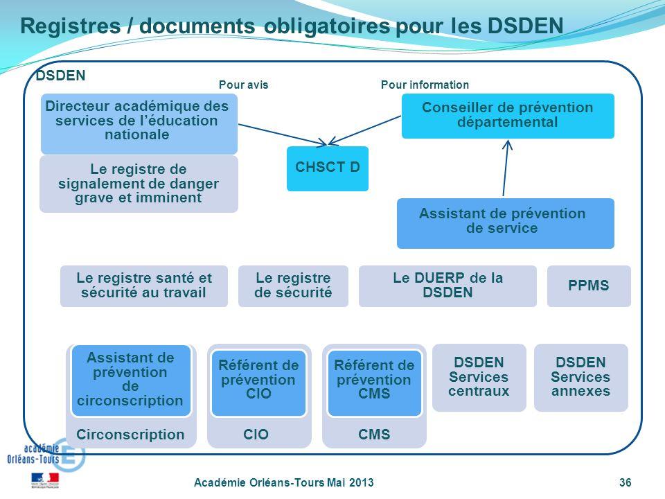 36 DSDEN Conseiller de prévention départemental Directeur académique des services de léducation nationale PPMS Le DUERP de la DSDEN Le registre de séc