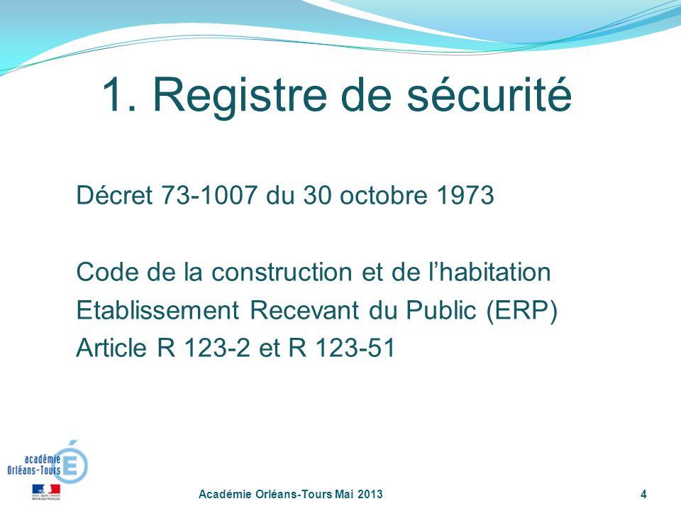 4 1. Registre de sécurité Décret 73-1007 du 30 octobre 1973 Code de la construction et de lhabitation Etablissement Recevant du Public (ERP) Article R