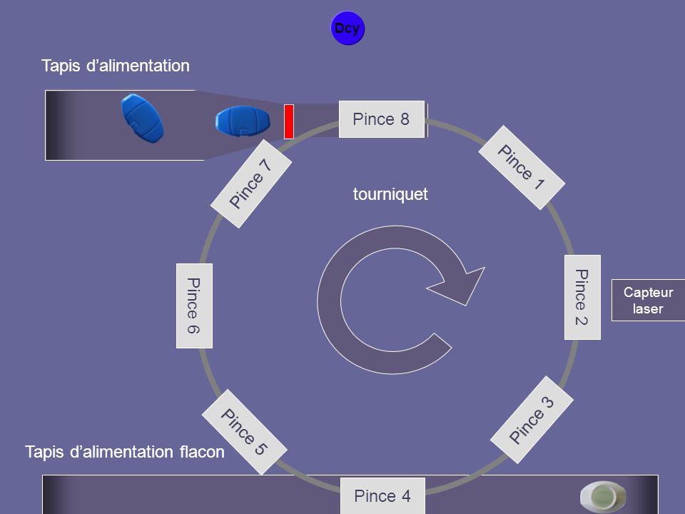Tapis dalimentation Capteur laser tourniquet Tapis dalimentation flacon Dcy Pince 4 Pince 8 Pince 1 Pince 5 Pince 6 Pince 7 Pince 3 Pince 2