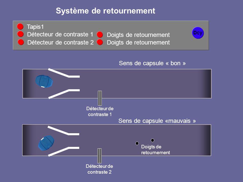 Dcy Détecteur de contraste 2 Tapis1 Détecteur de contraste 1 Sens de capsule « bon » Détecteur de contraste 2 Sens de capsule «mauvais » Doigts de ret