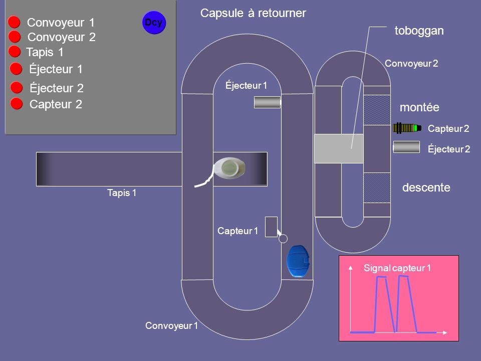 Dcy Éjecteur 1 Capteur 2 Convoyeur 1 Convoyeur 2 montée descente toboggan Capteur 1 Éjecteur 1 Éjecteur 2 Signal capteur 1 Capteur 2 Convoyeur 1 Convo