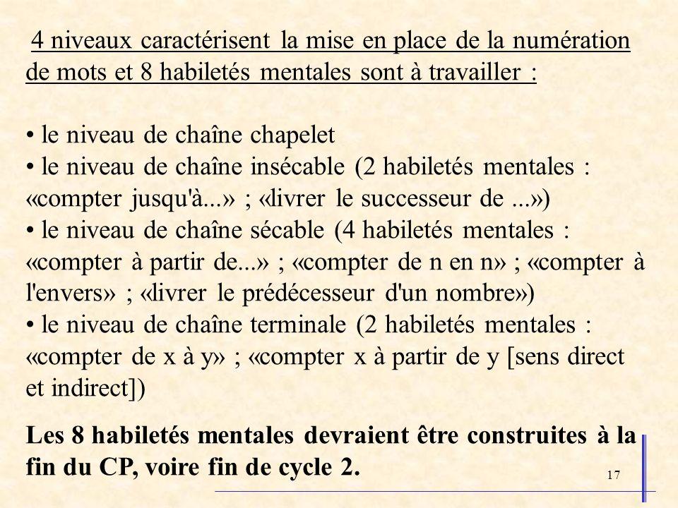 17 4 niveaux caractérisent la mise en place de la numération de mots et 8 habiletés mentales sont à travailler : le niveau de chaîne chapelet le nivea