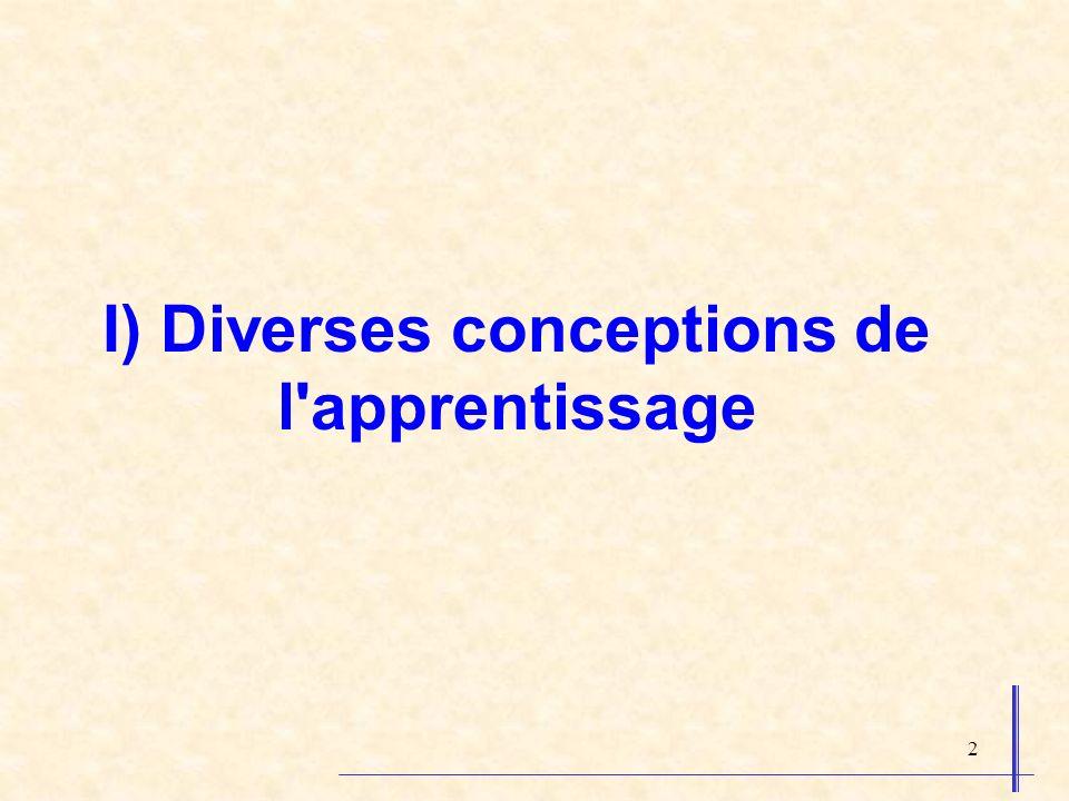 2 I) Diverses conceptions de l'apprentissage