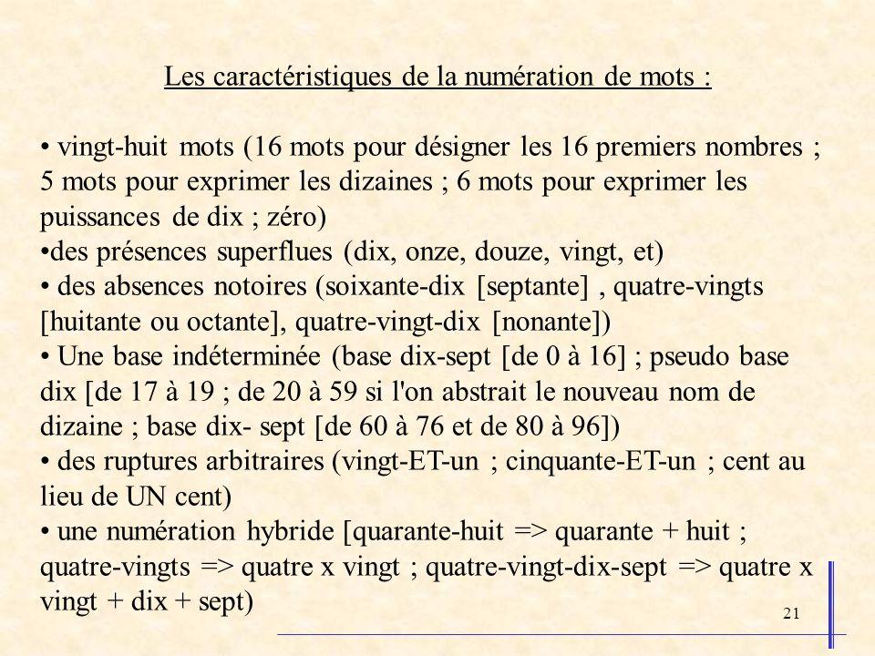 21 Les caractéristiques de la numération de mots : vingt-huit mots (16 mots pour désigner les 16 premiers nombres ; 5 mots pour exprimer les dizaines