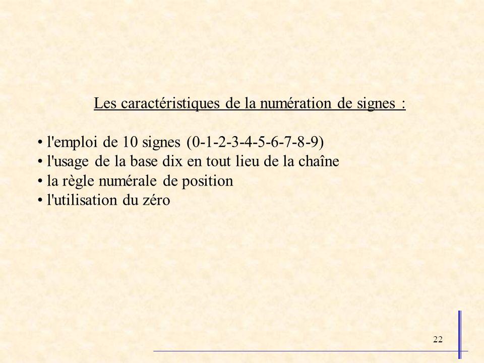 22 Les caractéristiques de la numération de signes : l'emploi de 10 signes (0-1-2-3-4-5-6-7-8-9) l'usage de la base dix en tout lieu de la chaîne la r
