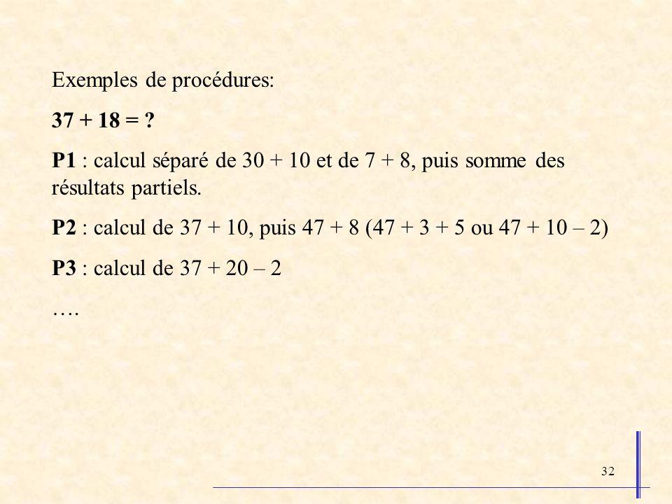32 Exemples de procédures: 37 + 18 = ? P1 : calcul séparé de 30 + 10 et de 7 + 8, puis somme des résultats partiels. P2 : calcul de 37 + 10, puis 47 +