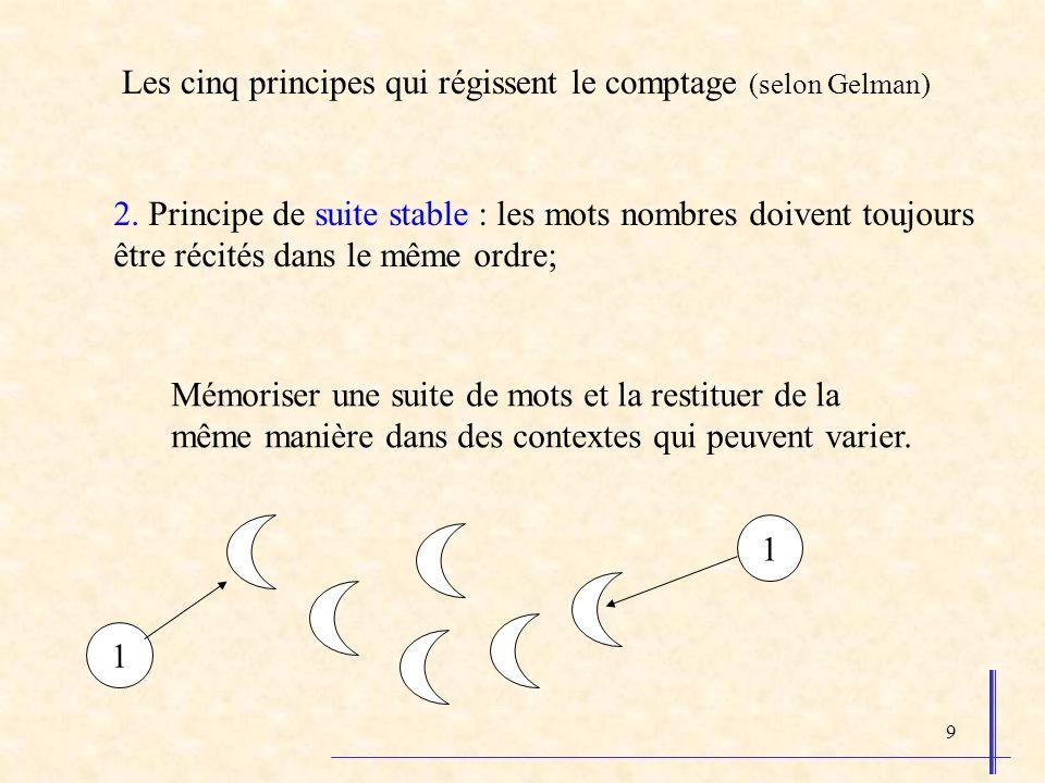 9 2. Principe de suite stable : les mots nombres doivent toujours être récités dans le même ordre; Mémoriser une suite de mots et la restituer de la m