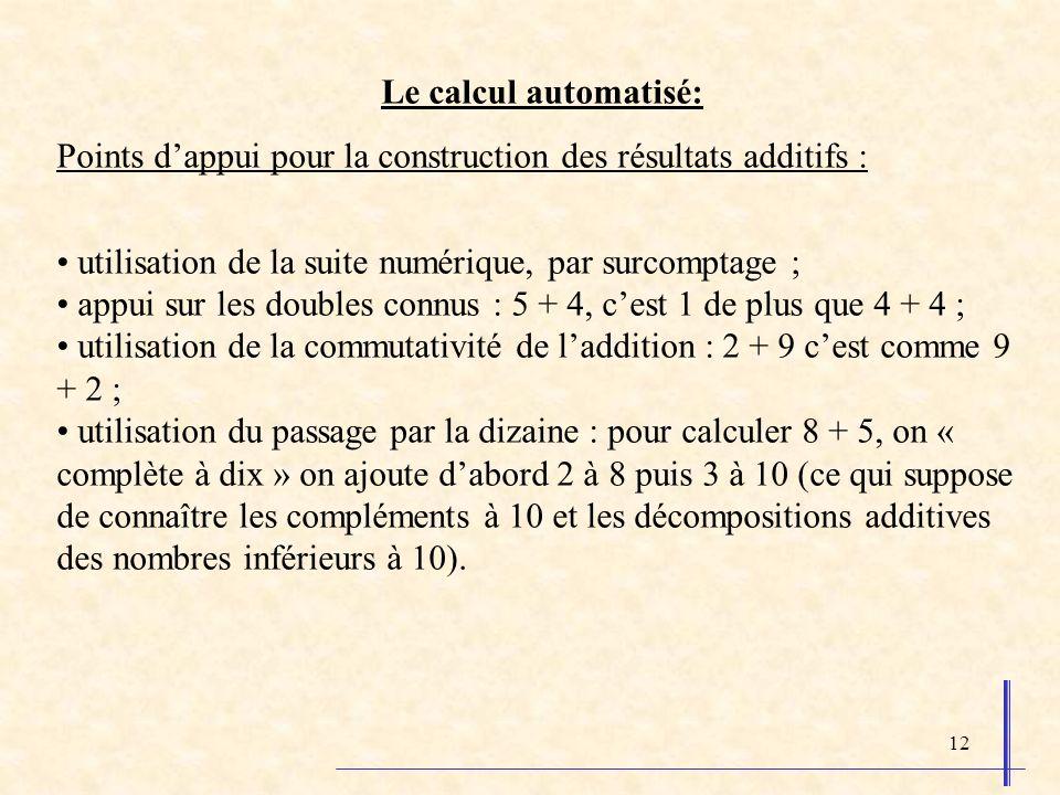 12 Le calcul automatisé: Points dappui pour la construction des résultats additifs : utilisation de la suite numérique, par surcomptage ; appui sur les doubles connus : 5 + 4, cest 1 de plus que 4 + 4 ; utilisation de la commutativité de laddition : 2 + 9 cest comme 9 + 2 ; utilisation du passage par la dizaine : pour calculer 8 + 5, on « complète à dix » on ajoute dabord 2 à 8 puis 3 à 10 (ce qui suppose de connaître les compléments à 10 et les décompositions additives des nombres inférieurs à 10).