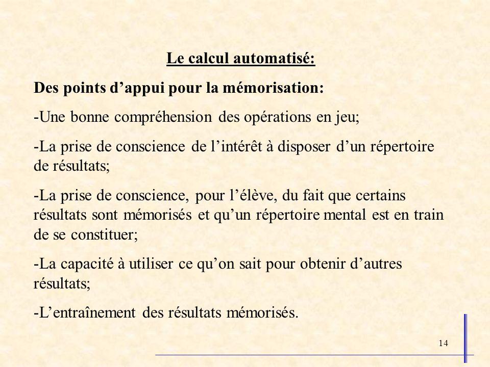 14 Le calcul automatisé: Des points dappui pour la mémorisation: -Une bonne compréhension des opérations en jeu; -La prise de conscience de lintérêt à
