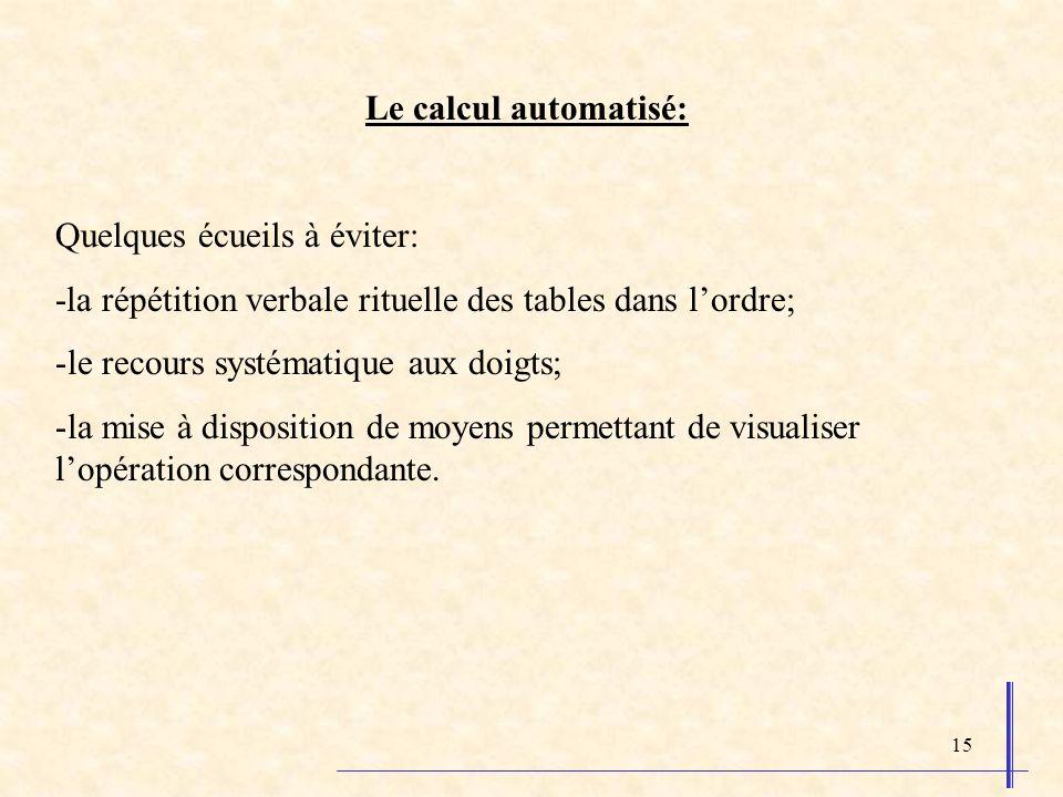 15 Le calcul automatisé: Quelques écueils à éviter: -la répétition verbale rituelle des tables dans lordre; -le recours systématique aux doigts; -la mise à disposition de moyens permettant de visualiser lopération correspondante.