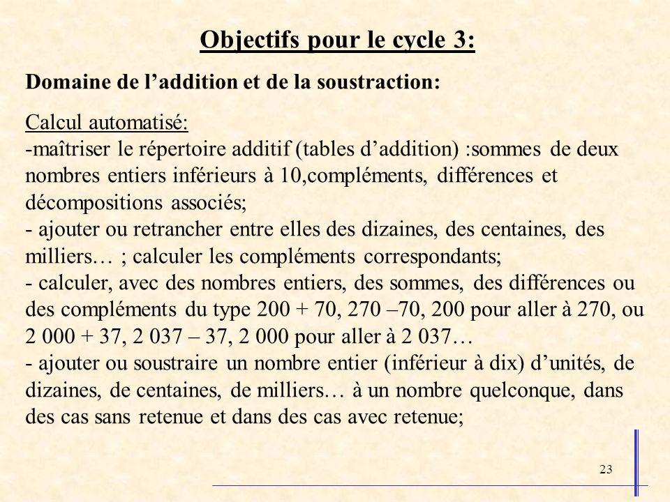 23 Objectifs pour le cycle 3: Domaine de laddition et de la soustraction: Calcul automatisé: -maîtriser le répertoire additif (tables daddition) :sommes de deux nombres entiers inférieurs à 10,compléments, différences et décompositions associés; - ajouter ou retrancher entre elles des dizaines, des centaines, des milliers… ; calculer les compléments correspondants; - calculer, avec des nombres entiers, des sommes, des différences ou des compléments du type 200 + 70, 270 –70, 200 pour aller à 270, ou 2 000 + 37, 2 037 – 37, 2 000 pour aller à 2 037… - ajouter ou soustraire un nombre entier (inférieur à dix) dunités, de dizaines, de centaines, de milliers… à un nombre quelconque, dans des cas sans retenue et dans des cas avec retenue;