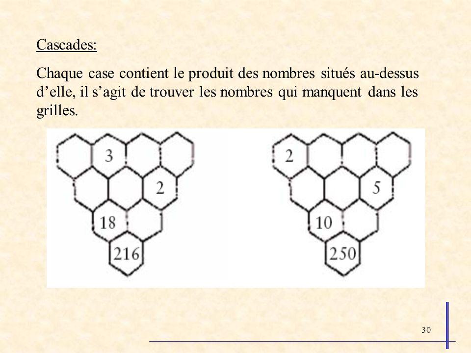 30 Cascades: Chaque case contient le produit des nombres situés au-dessus delle, il sagit de trouver les nombres qui manquent dans les grilles.