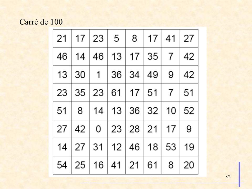 32 Carré de 100