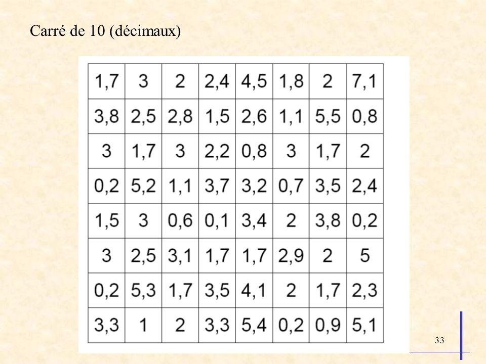 33 Carré de 10 (décimaux)