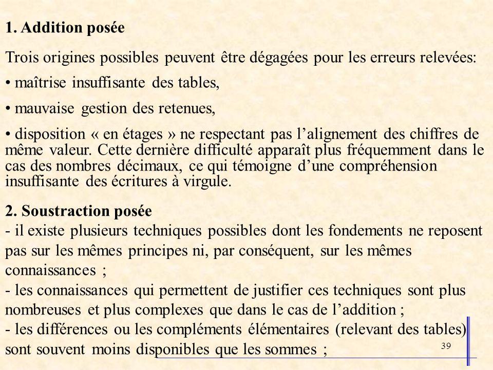 39 1. Addition posée Trois origines possibles peuvent être dégagées pour les erreurs relevées: maîtrise insuffisante des tables, mauvaise gestion des