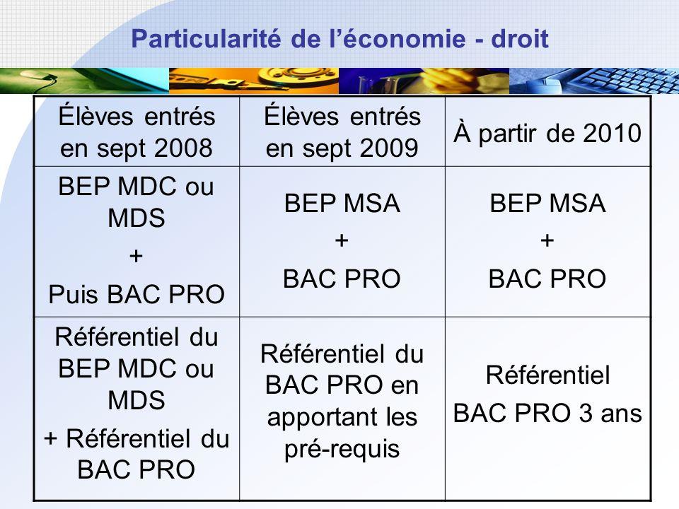 La certification dans les épreuves professionnelles Complémentarité Entre les objectifs : certification intermédiaire et poursuite détudes vers le bac
