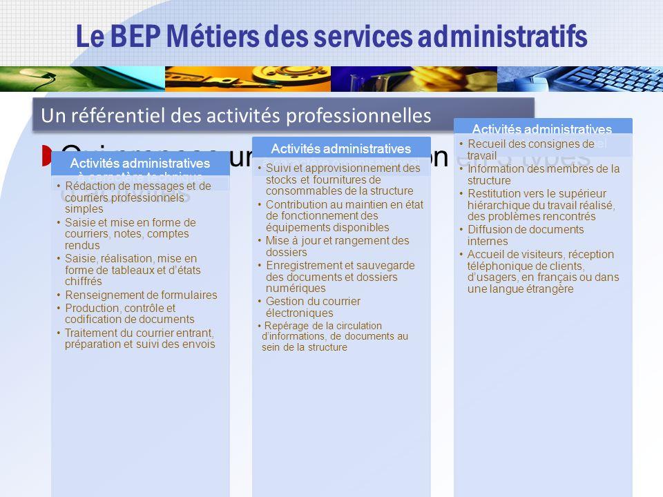 Le BEP Métiers des services administratifs Objectif : valider des acquis techniques réinvestissables dans laccès aux bacs pros Moyens : La pratique pr