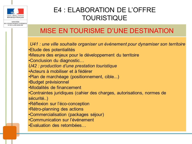 MISE EN TOURISME DUNE DESTINATION U41 : une ville souhaite organiser un événement pour dynamiser son territoire Etude des potentialités Mesure des enj