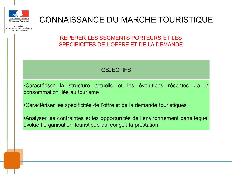 CONNAISSANCE DU MARCHE TOURISTIQUE OBJECTIFS Caractériser la structure actuelle et les évolutions récentes de la consommation liée au tourisme Caracté