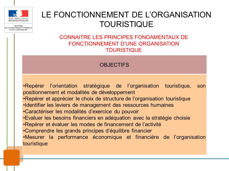 LE FONCTIONNEMENT DE LORGANISATION TOURISTIQUE CONNAITRE LES PRINCIPES FONDAMENTAUX DE FONCTIONNEMENT DUNE ORGANISATION TOURISTIQUE OBJECTIFS Repérer