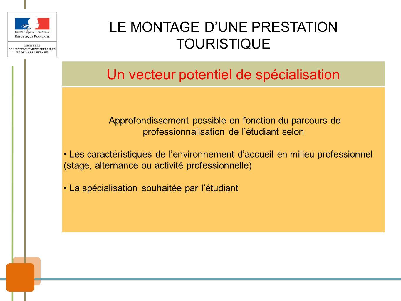 LE MONTAGE DUNE PRESTATION TOURISTIQUE Un vecteur potentiel de spécialisation Approfondissement possible en fonction du parcours de professionnalisati