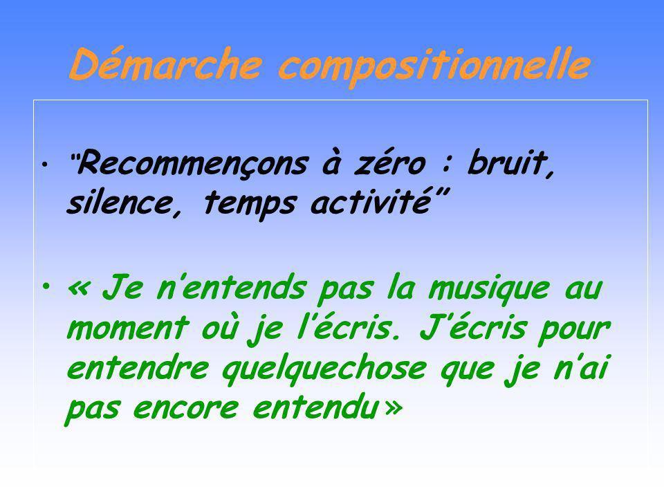 Démarche compositionnelle Recommençons à zéro : bruit, silence, temps activité « Je nentends pas la musique au moment où je lécris.