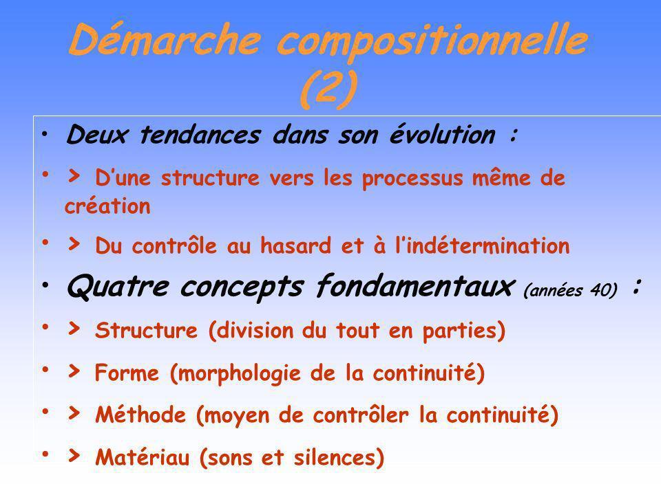 Démarche compositionnelle (2) Deux tendances dans son évolution : > Dune structure vers les processus même de création > Du contrôle au hasard et à lindétermination Quatre concepts fondamentaux (années 40) : > Structure (division du tout en parties) > Forme (morphologie de la continuité) > Méthode (moyen de contrôler la continuité) > Matériau (sons et silences)