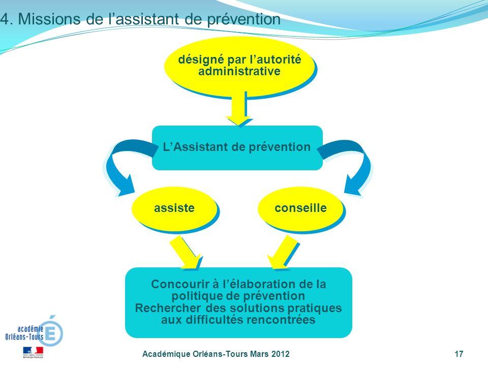 Académique Orléans-Tours Mars 201217 désigné par lautorité administrative désigné par lautorité administrative assiste conseille LAssistant de prévent