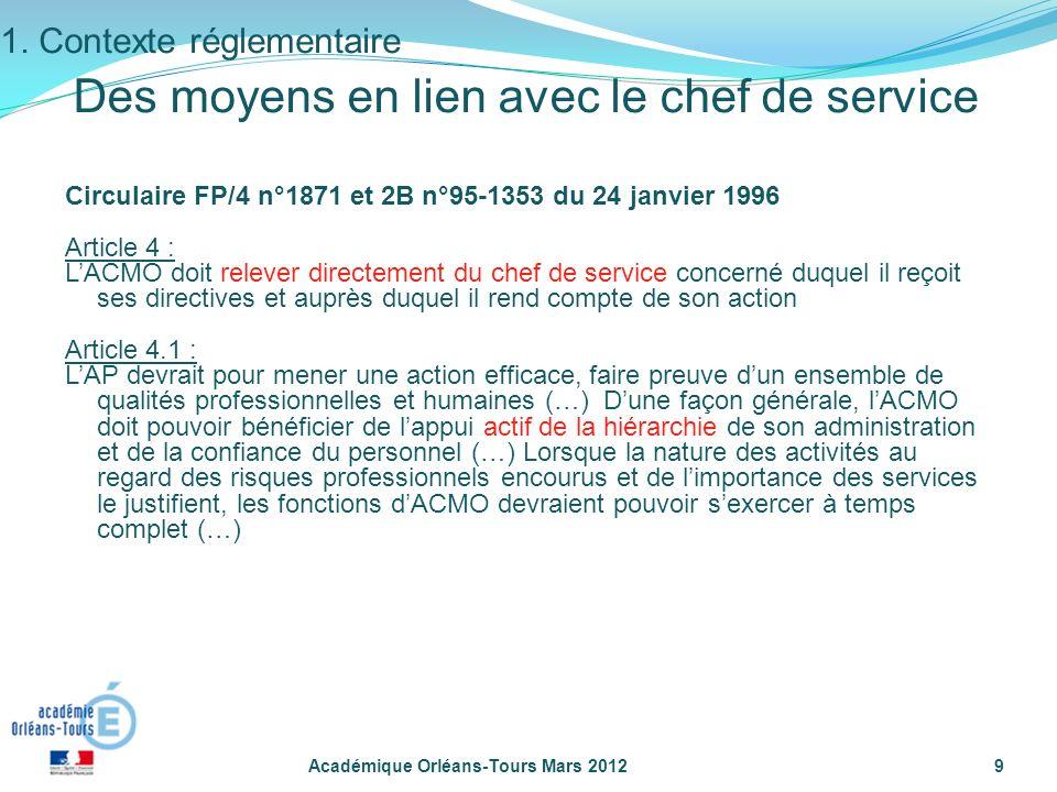 Académique Orléans-Tours Mars 20129 Des moyens en lien avec le chef de service Circulaire FP/4 n°1871 et 2B n°95-1353 du 24 janvier 1996 Article 4 : L
