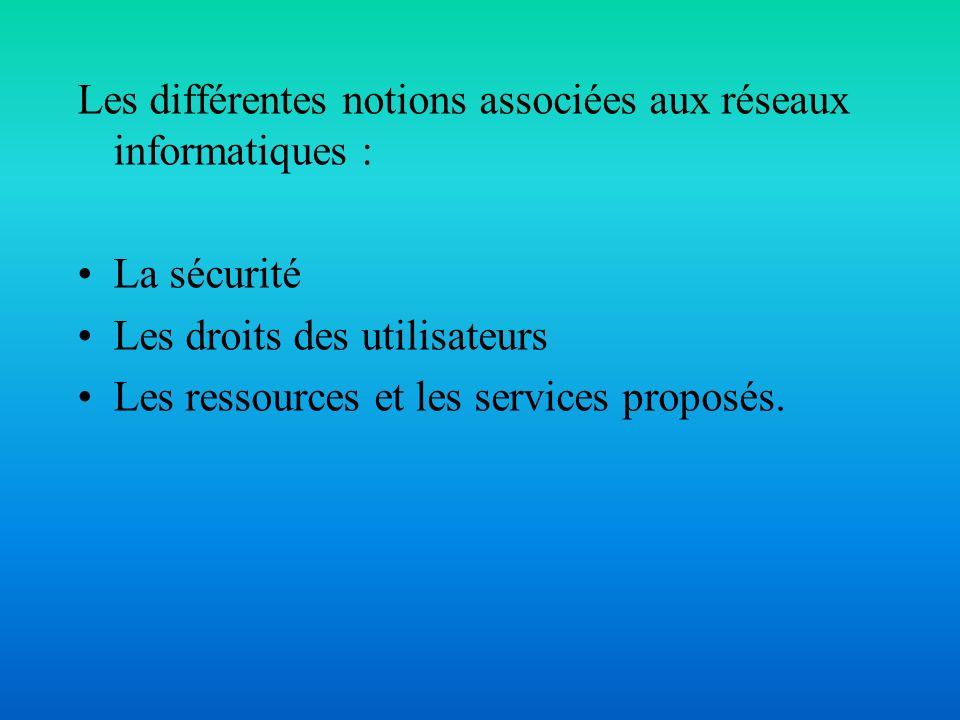 Les différentes notions associées aux réseaux informatiques : La sécurité Les droits des utilisateurs Les ressources et les services proposés.