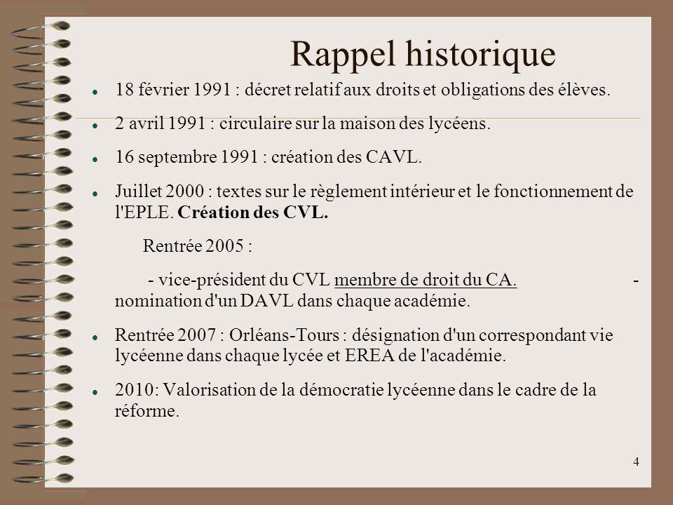 4 Rappel historique 18 février 1991 : décret relatif aux droits et obligations des élèves. 2 avril 1991 : circulaire sur la maison des lycéens. 16 sep