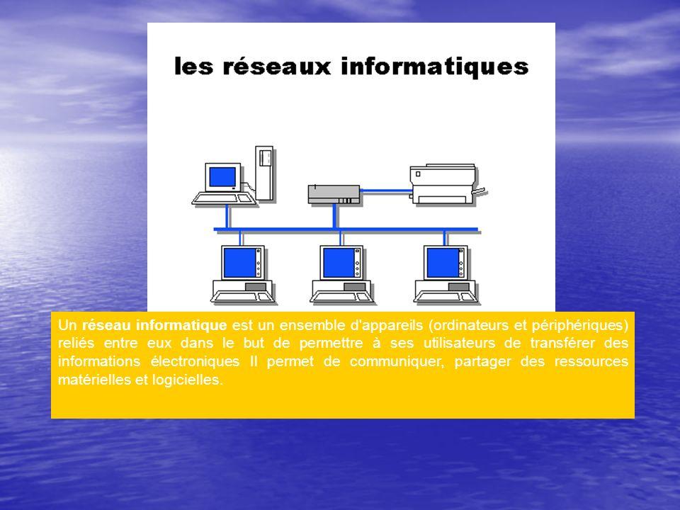 Le lien physique Les données informatiques se présentent sous forme d un flux d informations binaire ou bits, de nature électrique, optique, etc...