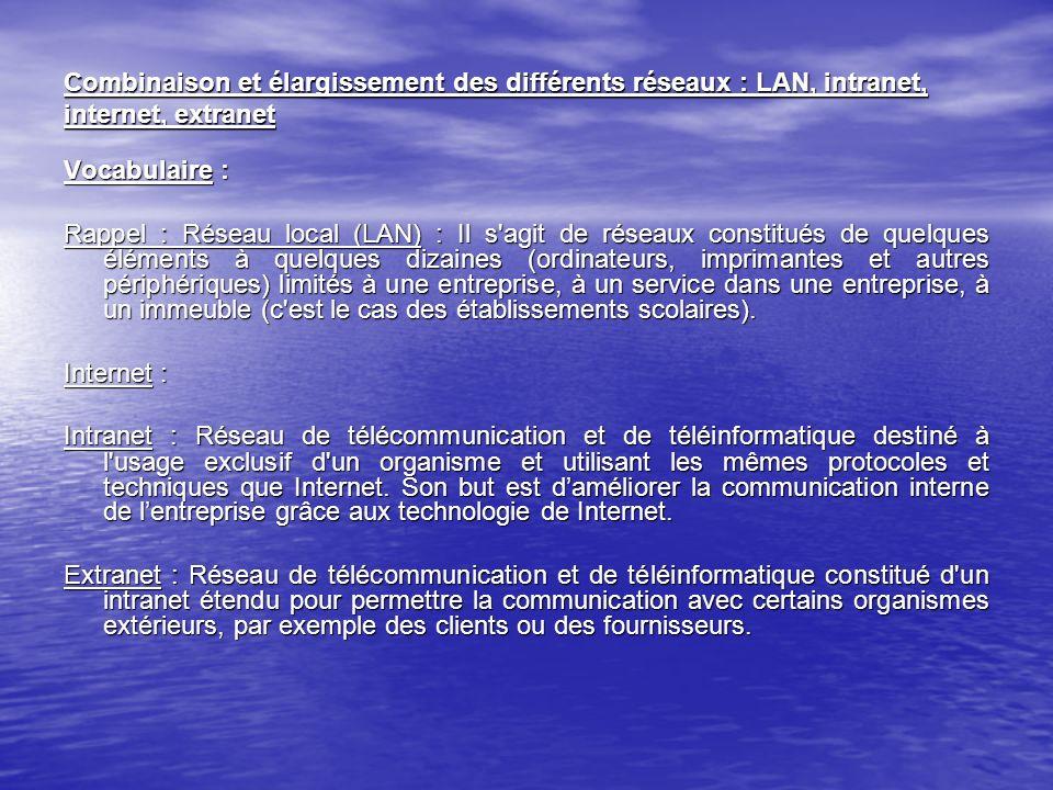 Combinaison et élargissement des différents réseaux : LAN, intranet, internet, extranet Vocabulaire : Rappel : Réseau local (LAN) : Il s'agit de résea