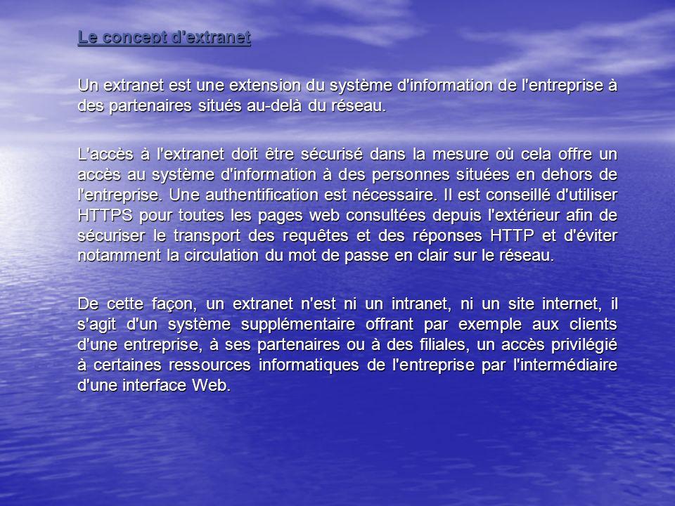 Le concept d'extranet Un extranet est une extension du système d'information de l'entreprise à des partenaires situés au-delà du réseau. L'accès à l'e