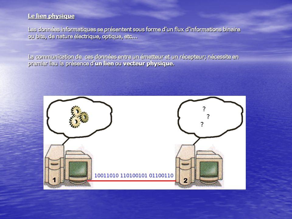 Le lien physique Les données informatiques se présentent sous forme d'un flux d'informations binaire ou bits, de nature électrique, optique, etc... La