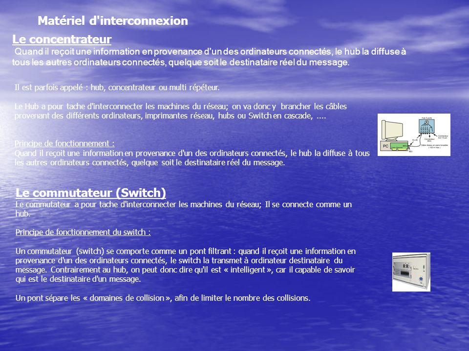 Matériel d'interconnexion Il est parfois appelé : hub, concentrateur ou multi répéteur. Le Hub a pour tache d'interconnecter les machines du réseau; o