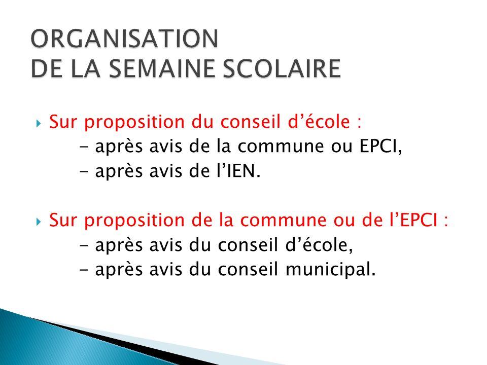 Sur proposition du conseil décole : - après avis de la commune ou EPCI, - après avis de lIEN.