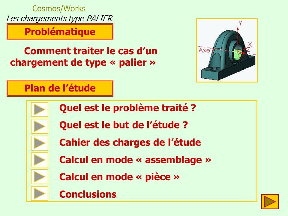 Cosmos/Works Les Chargements Type PALIER Résultats proches du mode « assemblage » = acceptable X Y Résultat du calcul sur le palier seul Rappel de la solution « exacte » 0,05 = R -1 Intensité = 4800 x 1,57 N 1,57 = /2 Force normale sinusoïdale