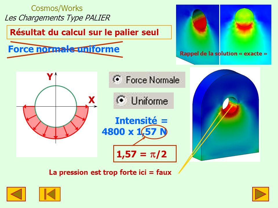Cosmos/Works Les Chargements Type PALIER X Y La pression est trop forte ici = faux Résultat du calcul sur le palier seul Rappel de la solution « exacte » Force normale uniformeIntensité = 4800 x 1,57 N 1,57 = /2
