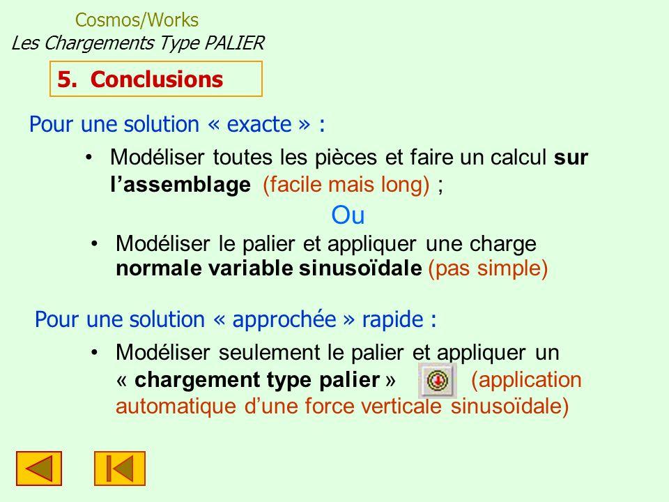 Cosmos/Works Les Chargements Type PALIER 5.Conclusions Modéliser toutes les pièces et faire un calcul sur lassemblage (facile mais long) ; Pour une solution « exacte » : Pour une solution « approchée » rapide : Modéliser seulement le palier et appliquer un « chargement type palier » (application automatique dune force verticale sinusoïdale) Modéliser le palier et appliquer une charge normale variable sinusoïdale (pas simple) Ou