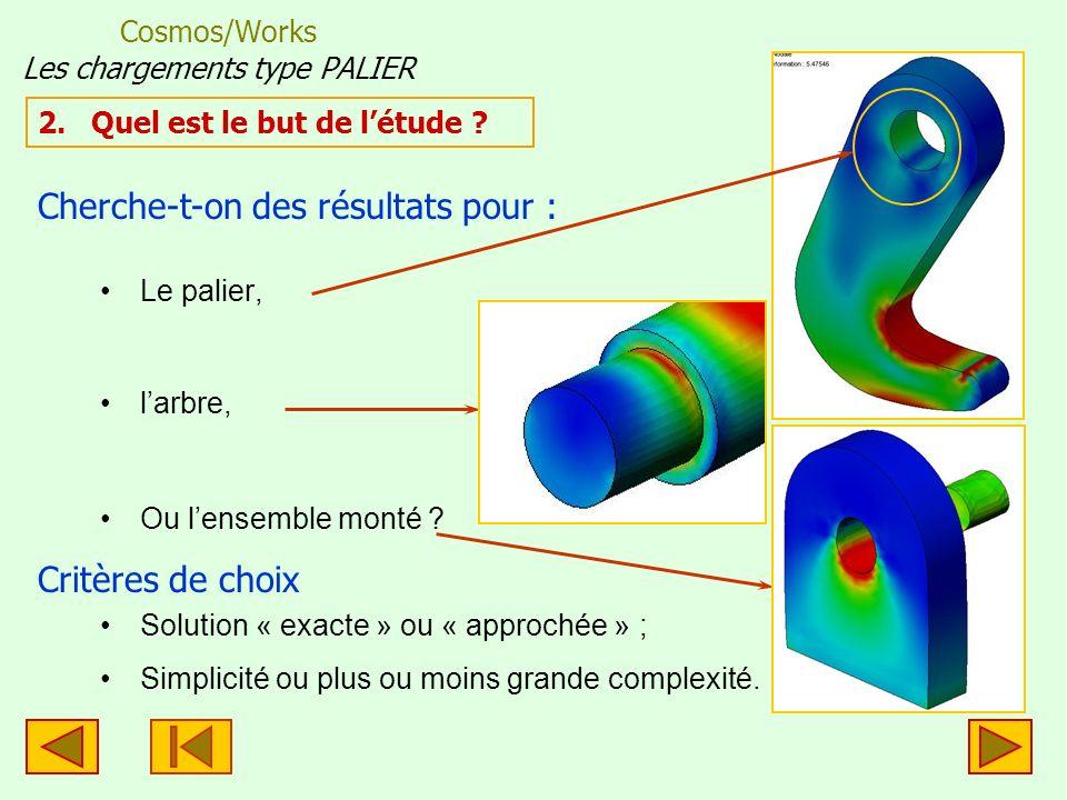 Cosmos/Works Les chargements type PALIER Le palier, 2.Quel est le but de létude .